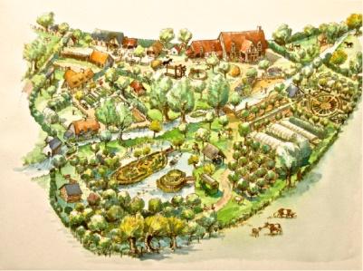Topographie de la ferme
