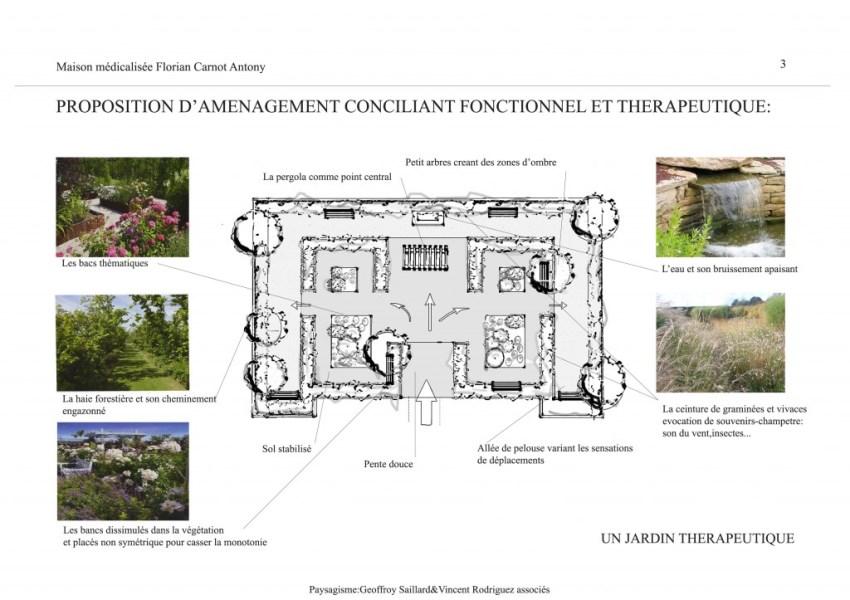 Proposition d'aménagement conciliant fonctionnel et thérapeutique