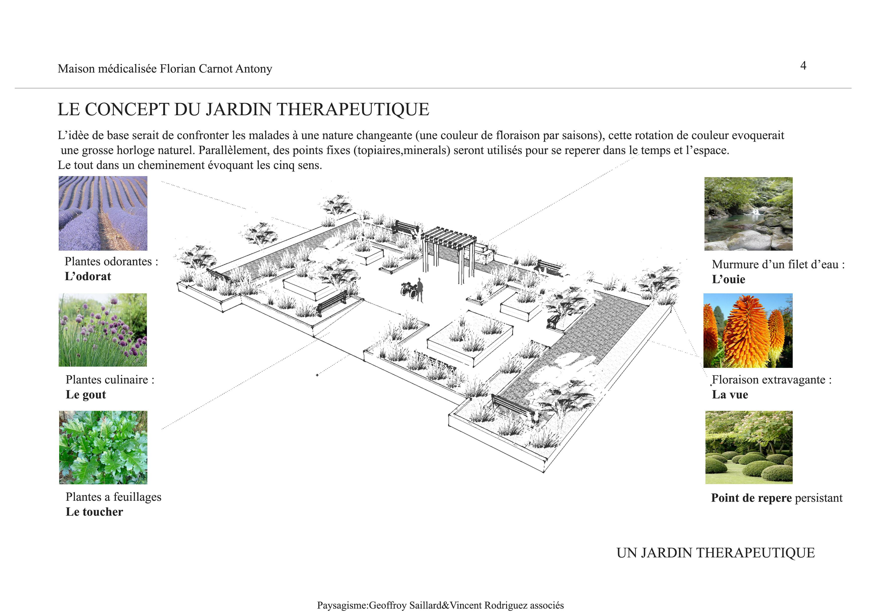 Des id es pour les collectivit s contemplavert for Jardin therapeutique